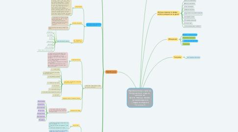 """Mind Map: Проблема влади грошей, бездуховності людини, засліпленої прагненням до наживи  (за трагікомедією І. Карпенка-Карого """"Сто тисяч"""")"""