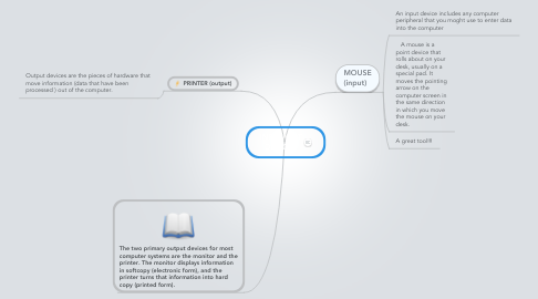 Mind Map: INPUT/OUT DEVICES