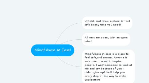 Mind Map: Mindfulness At Ease!