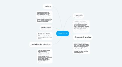Mind Map: GINASTICA
