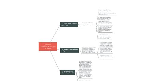 Mind Map: Encíclica, Laudato(Alabado seas, mi Señor)