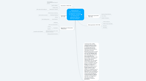 """Mind Map: •Generations• """"by understanding how the generational groups are different, educators can develop and implement effective learning strategies"""""""