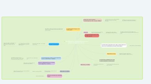 Mind Map: Isovaleramida, principio anticonvulsivo aislado de Valeriana pavonii