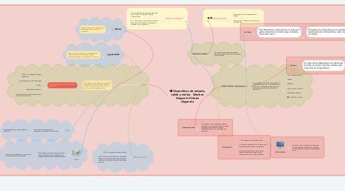 Mind Map: Dispositivos de entrada, salida y mixtos.  Sánchez Gorgonio Victoria Alejandra