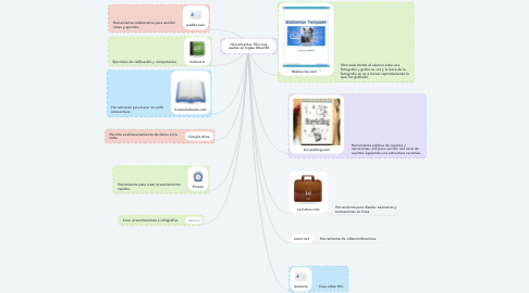 Mind Map: Herramientas TICs mas usadas en Ingles Nivel B2