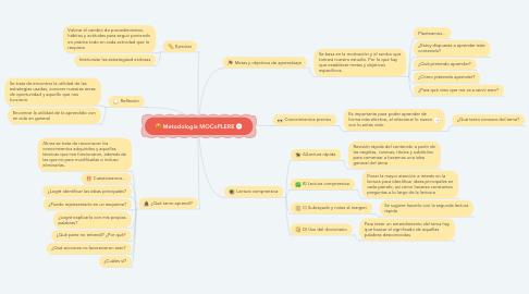 Mind Map: Metodología MOCoPLERE
