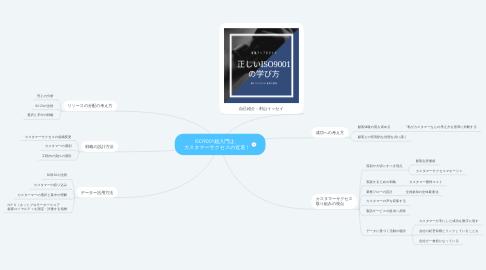 Mind Map: ISO9001超入門は、 カスタマーサクセスの近道!