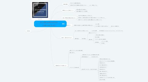 Mind Map: 誰でも簡単に結果が出るISO9001 https://iso9001-14001-27001.net/beginner19001 お客様にお役に立つ会社