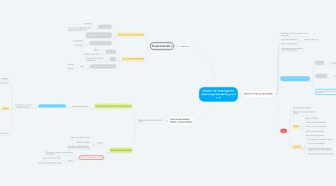 Mind Map: Diseños de Investigación cuasi-experimentales y con n=1