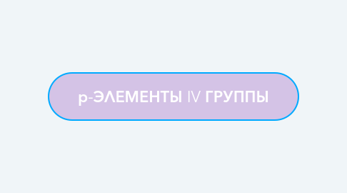 Mind Map: р-ЭЛЕМЕНТЫ IV ГРУППЫ