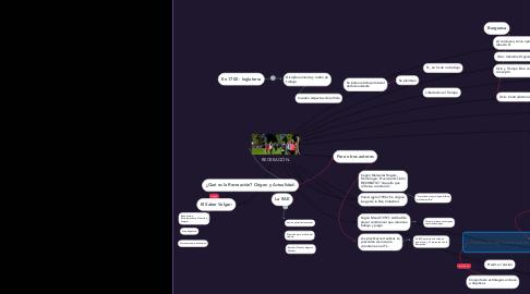 Mind Map: RECREACIÓN.