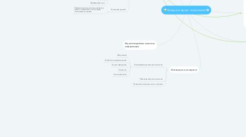 Mind Map: Виды интернет технологий