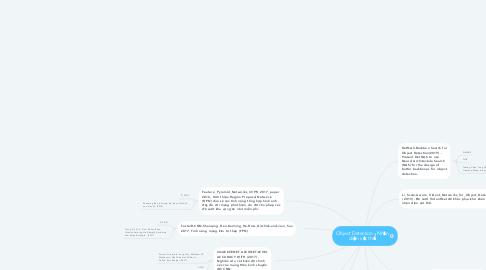 Mind Map: Object Detection - Nhận diện vật thể