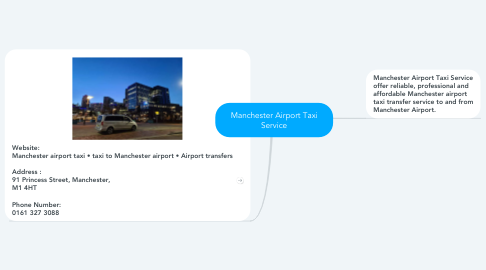 Mind Map: Manchester Airport Taxi Service