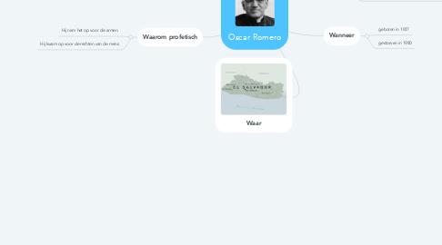 Mind Map: Oscar Romero