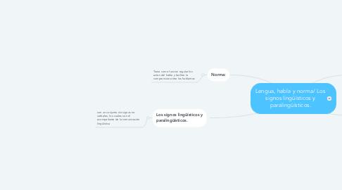 Mind Map: Lengua, habla y norma/ Los signos lingüísticos y paralingüísticos.