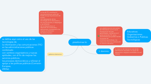 Mind Map: plataformas tic