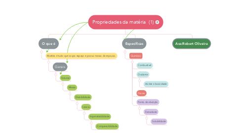 Mind Map: Propriedades da matéria  (1)