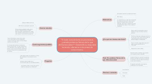 """Mind Map: """"Si todo conocimiento es provisional, ¿cuándo podemos fiarnos de lo que afirmamos saber?"""" Desarrolle su respuesta haciendo referencia a dos áreas de conocimiento."""