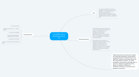Mind Map: PAST SIMPLE AND PRESENT PERFECT