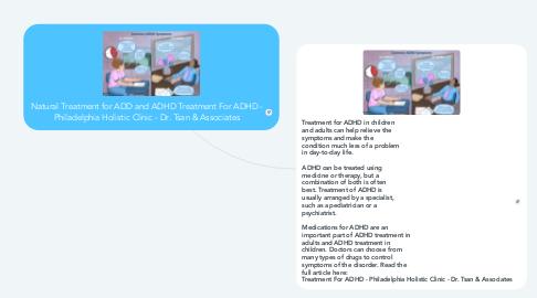 Mind Map: Natural Treatment for ADD and ADHD Treatment For ADHD - Philadelphia Holistic Clinic - Dr. Tsan & Associates