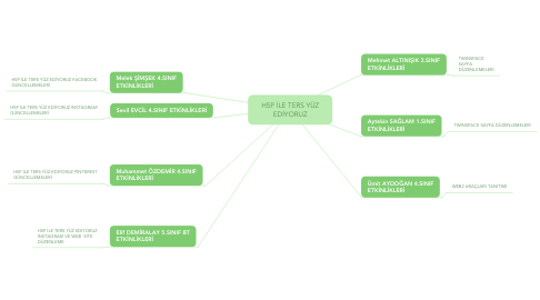 Mind Map: H5P İLE TERS YÜZ EDİYORUZ