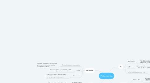 Mind Map: Рубрикатор