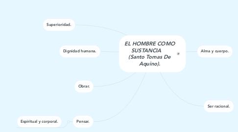 Mind Map: EL HOMBRE COMO SUSTANCIA     (Santo Tomas De Aquino).