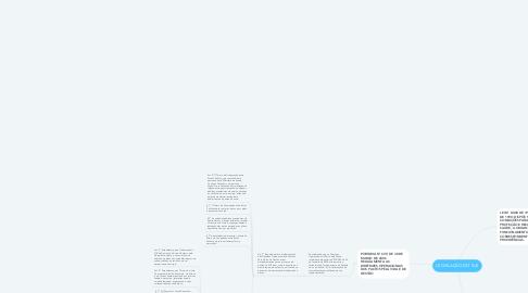 Mind Map: LEGISLAÇÃO DO SUS