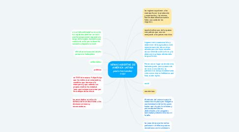 Mind Map: VENAS ABIERTAS DE AMÉRICA LATINA paula hernandez 1101