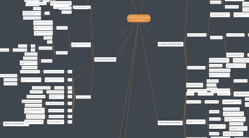Mind Map: La Révolution tranquille et ses effets