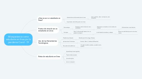 Mind Map: Mi experiencia como estudiante en línea por la pandemia Covid - 19