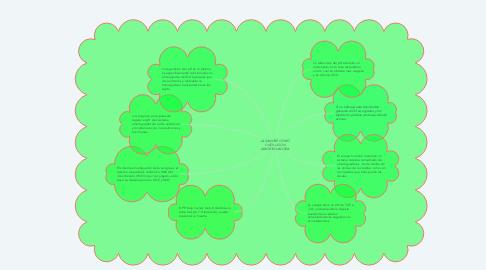 Mind Map: LA SANGRE COMO DISOLUCION AMORTIGUADORA