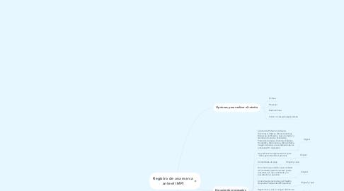 Mind Map: Registro de una marca ante el IMPI