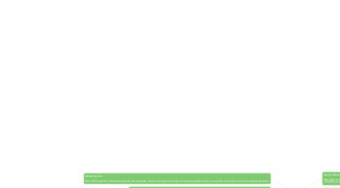 Mind Map: Metodos de una investigacion