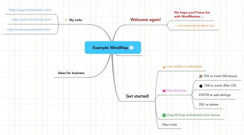 Mind Map: Example MindMap