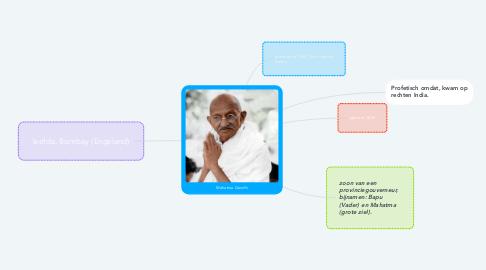 Mind Map: Mahatma Gandhi