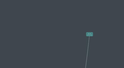 Mind Map: Digitální technologie