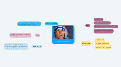 Mind Map: Moeder Teresa
