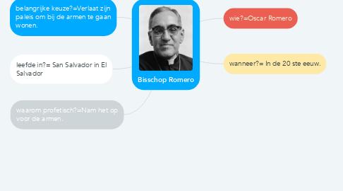 Mind Map: Bisschop Romero