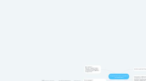 Mind Map: Государственные стандарты на продукцию