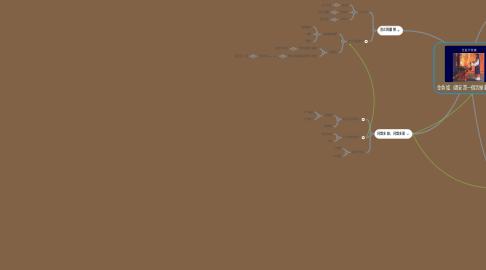 Mind Map: 金香爐(錫安第一個音樂動勢)