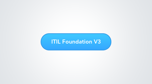 Mind Map: ITIL Foundation V3