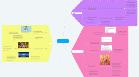 Mind Map: Transforming Instruction Through The Use of Web Tools  By: Jill Davis