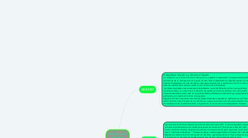 Mind Map: Historia notas Santiago García 2-G