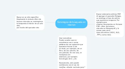 Mind Map: Estrategias de búsqueda en internet