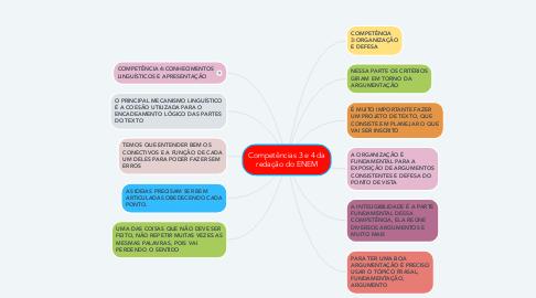 Mind Map: Competências 3 e 4 da redação do ENEM