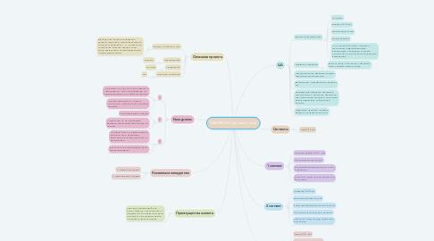 Mind Map: Seaofshine (украшения)