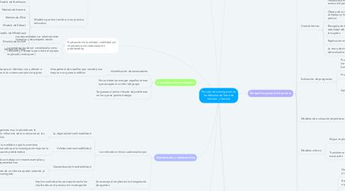 Mind Map: Proceso de investigación en los Modelos de Toma de Decisión y Cambio