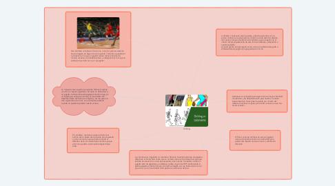 Mind Map: Dribling